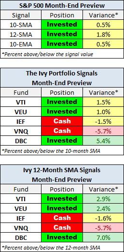 ivy-portfolio-29-marzo-2018% - Seguimiento IVY portofolio