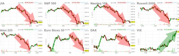 10-abril-indices% - Ayer tocó a la baja