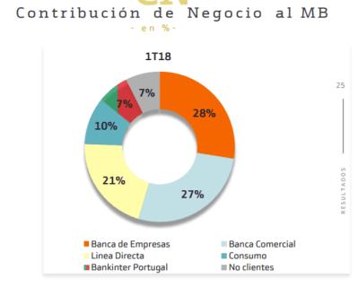 bkt-contribucion% - Esto ya es una mofa al inversor