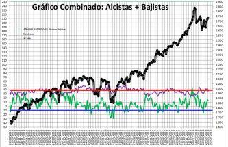 2018-05-24-10_29_08-Microsoft-Excel-SENTIMIENTO-DE-MERCADO-SP-500% - Sentimiento de Mercado 23/5/18