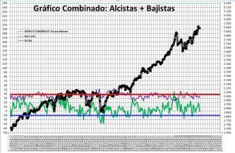 2018-09-13-11_19_42-Microsoft-Excel-SENTIMIENTO-DE-MERCADO-SP-500% - Sentimiento de Mercado 12/9/18