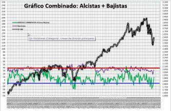 2019-01-10-11_57_15-SENTIMIENTO-DE-MERCADO-SP-500-Excel% - Sentimiento de Mercado 9/1/2019