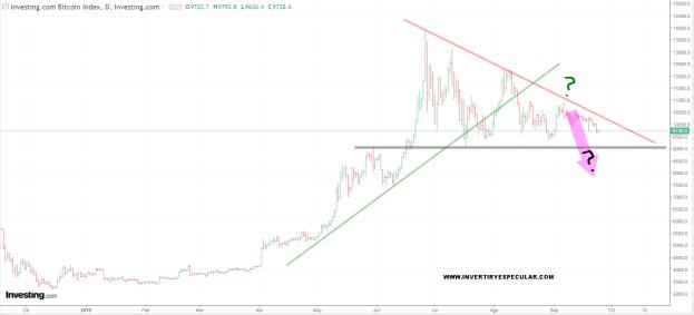 bitcoin-24-septiembre-2019% - Como temas algo que te haga el mercado; lo hará