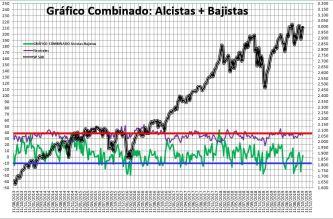 2019-10-17-09_41_21-SENTIMIENTO-DE-MERCADO-SP-500-Excel% - Sentimiento de Mercado 16/10/2019