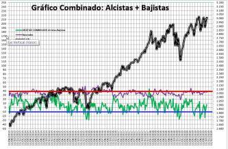 2019-10-24-12_01_55-SENTIMIENTO-DE-MERCADO-SP-500-Excel% - Sentimiento de Mercado 23/10/2019
