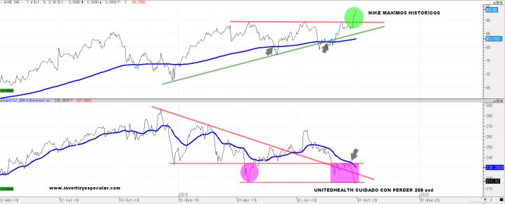 MEJOR-Y-PEOR-DOW-JONES-SEPTIEMBRE% - Mejor y peor del Dow Jones en septiembre