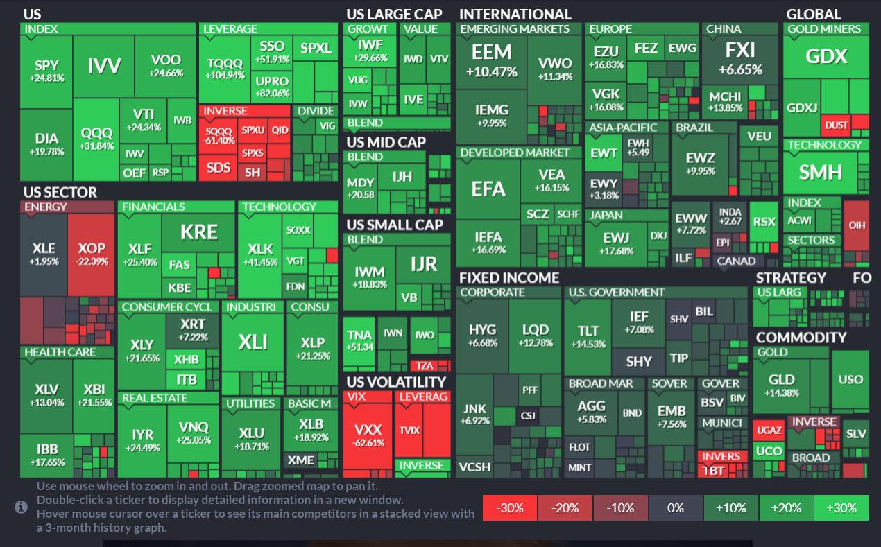 Mapa de la gestión pasiva este año