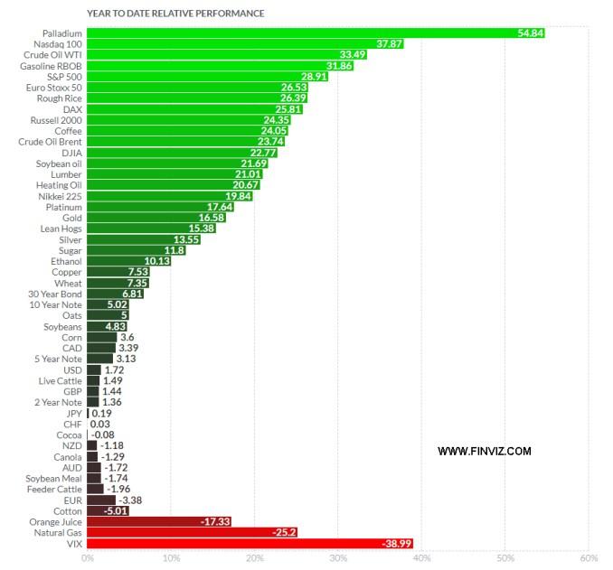 FUTUROS-24-DICIEMBRE% - Buen año para casi todo