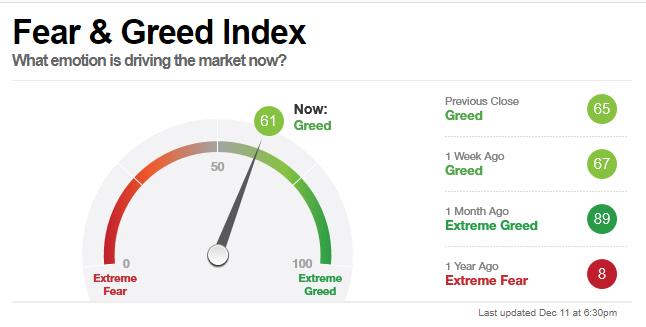Los indicadores de acompañamiento tendencial siguen dando sostén a la RV USA