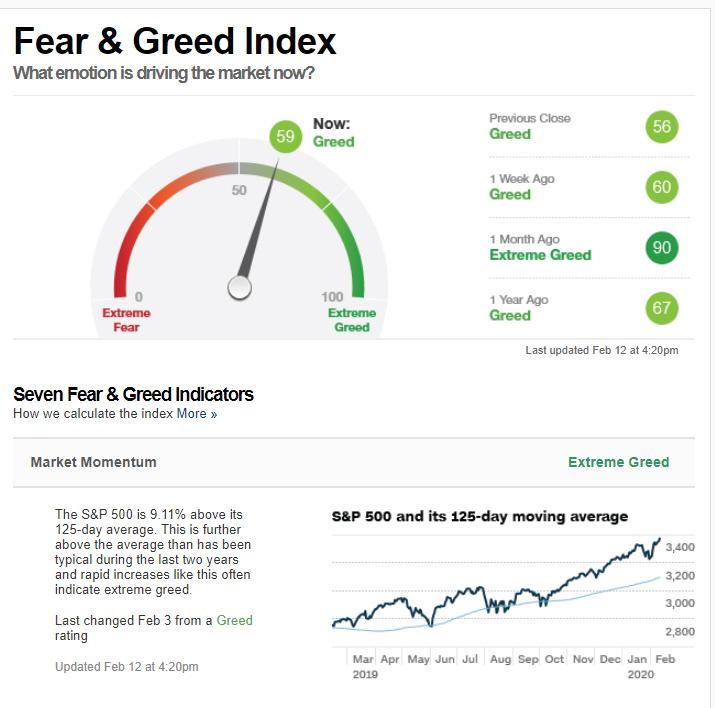 Sentimiento de mercado a cierre de ayer 12 de febrero