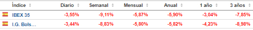 Y ahora la pelota está en el campo de los bancos centrales