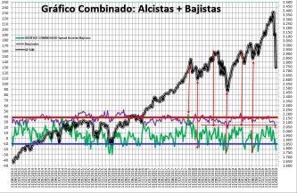 2020-03-12-13_30_49-SENTIMIENTO-DE-MERCADO-SP-500-Excel% - Sentimiento de Mercado 11/3/2020