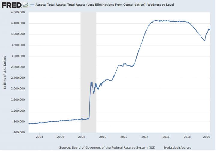 ¿Por qué siguen cayendo tan fuertemente los mercados después de tanta bajada?
