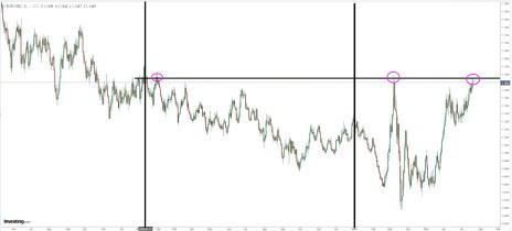 EURO-21-JULIO-2020-1% - La eurocumbre, la euro bolsa y el euro a media sesión