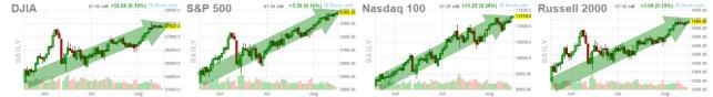 18-agosto-indices-usa% - La RV EEUU pasa de todo