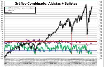 2020-08-06-11_19_00-SENTIMIENTO-DE-MERCADO-SP-500-Excel% - SENTIMIENTO DE MERCADO 05/08/2020