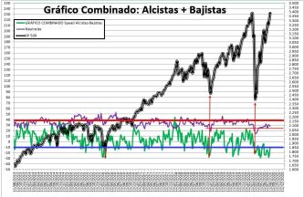 2020-08-13-11_27_18-SENTIMIENTO-DE-MERCADO-SP-500-Excel% - SENTIMIENTO DE MERCADO 12/08/2020