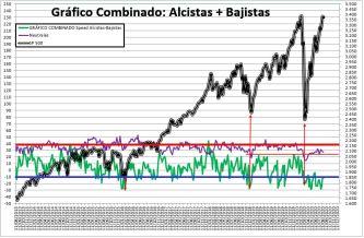 2020-08-21-10_48_54-SENTIMIENTO-DE-MERCADO-SP-500-Excel% - SENTIMIENTO DE MERCADO 19/08/2020
