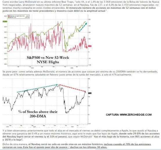AMPLITUD-MERCADO-24-AGOSTO-2020% - La amplitud de mercado dice que el mercado nos puede estar tomando el pelo