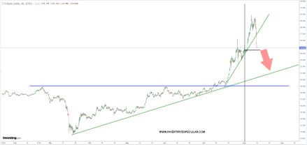 PLATA-12-AGOSTO-2020-1% - El oro y la plata pierden todo lo ganado en agosto
