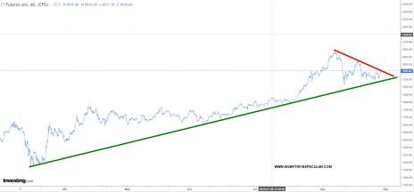 oro-28-agosto-2020% - Estado mercado tras digerir la convención de Jackson Hole