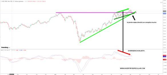 BRIC-8-SEPTIEMBRE-2020% - Atención a la potencial pérdida de momento de los BRICs
