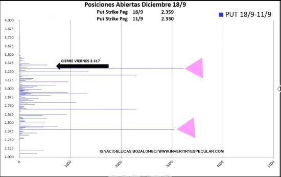 opciones-sp500-3-21-septiembre-2020% - Indicador anticipado vencimiento diciembre en SP500
