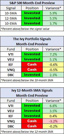 ivy-porrtoflio-cierre-octubre-2020% - Seguimiento a la IVY portfolio a cierre de  noviembre