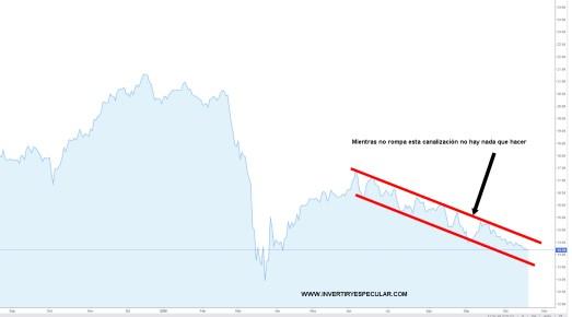 logista-corto-palzo-20-octubre-2020% - El deterioro técnico  de Logista no invita a tomar posición