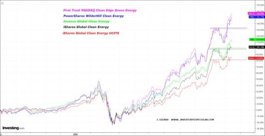 ENERGIAS-LIMPIAS-13-NOVIEMBRE-2020% - Las dos caras de las energías limpias.