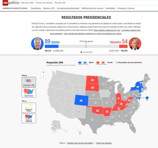 ne15% - Noche de elecciones con invertiryespecular.com
