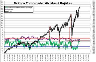 2020-12-31-12_56_34-SENTIMIENTO-DE-MERCADO-SP-500-Excel% - SENTIMIENTO DE MERCADO 30/12/2020