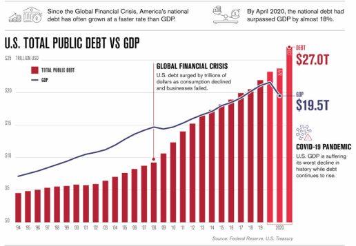 DEUDA-PUBLICA-SOBRE-PIB-28-DICIEMBRE% - Houston, we have a problem (con la Deuda Pública)