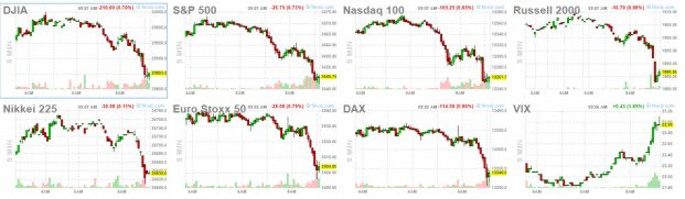 indices-5-minutos-10-diciembre% - Abajo, el BCE pese a medidas y ayudas no estimula al mercado
