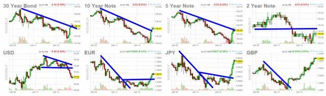 13-enero-bonos-y-forex% - Los mercados parecen que quieren corregir