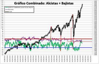 2021-01-21-12_55_24-SENTIMIENTO-DE-MERCADO-SP-500-Excel% - SENTIMIENTO DE MERCADO 20/01/2021