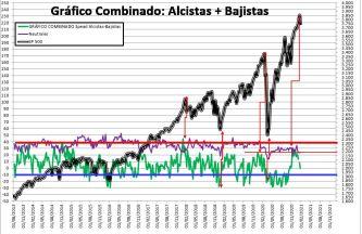 2021-01-28-12_59_11-SENTIMIENTO-DE-MERCADO-SP-500-Excel% - SENTIMIENTO DE MERCADO 27/01/2021