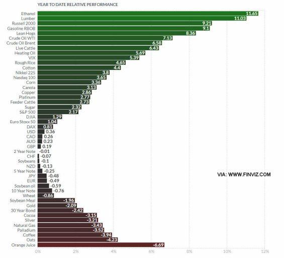 25-ENERO-RENTABILIDAD-FUTUROS% - Rentabilidad futuros a cierre de la tercera semana de enero