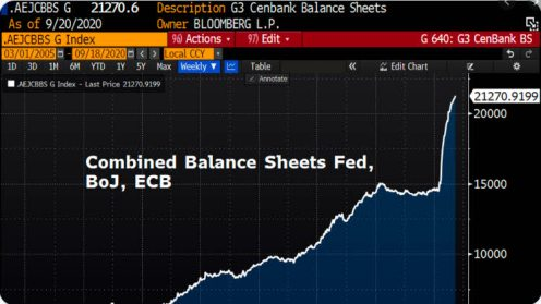 balance-bancos-centrales-4-enero% - Los bancos centrales tienen petados sus balances
