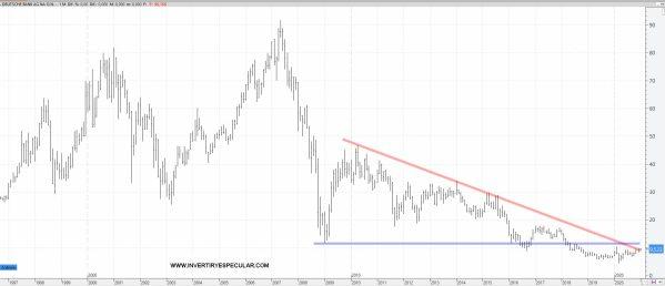 deutsche-bank-12-enero-2021% - Cómo será el mundo tras el covid y/o nueva normalidad según el Deutsche Bank