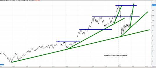 jp-morgan-15-enero-2021% - Llegan los resultados bancarios en EEUU: JP MORGAN mejor de lo esperado