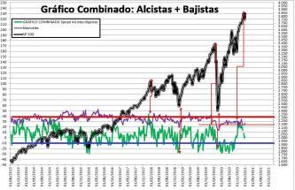 2021-02-04-11_37_17-SENTIMIENTO-DE-MERCADO-SP-500-Excel% - SENTIMIENTO DE MERCADO 03/02/2021