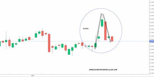 4-FEBRERO-PLATA% - ¿Es Reddit la nueva Atila de los mercados?