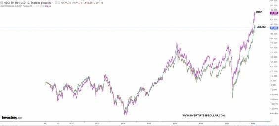 bric-vs-emergentes-5-febrero% - Buena sintonía que no sincronía entre EMERGENTES y BRICs