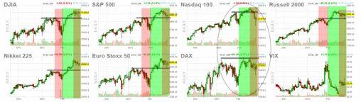 mercado-apertura-24-febrero% - Mercados sintonizados  y bien sincronizados