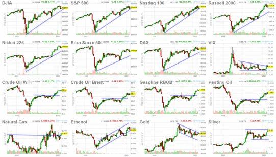 mercados-en-semanal-1-2-febrero% - Mercados, en semanal, bien gracias ¿y usted?