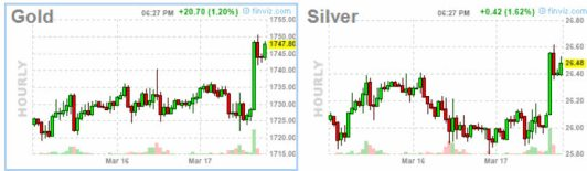 18-marzo-oro-y-plata% - El discurso de ayer de Powell; a pedir de boca