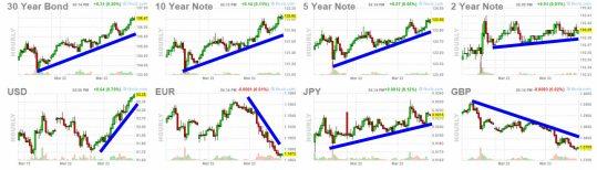 24-marzo-futuros-2% - Bocanada de volatilidad fresca al cierre de ayer