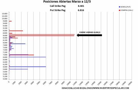 MEFF-15-MARZO-2021% - Claro bloqueo al Ibex para el vencimiento