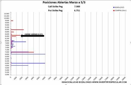 MEFF-8-MARZO-2021% - Hay margen para una fuga alcista